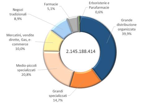 dati%20bio%20grafico.png