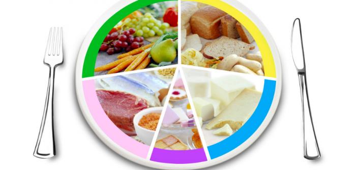 dieta bilanciata